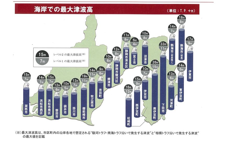 20180205_tsunami height